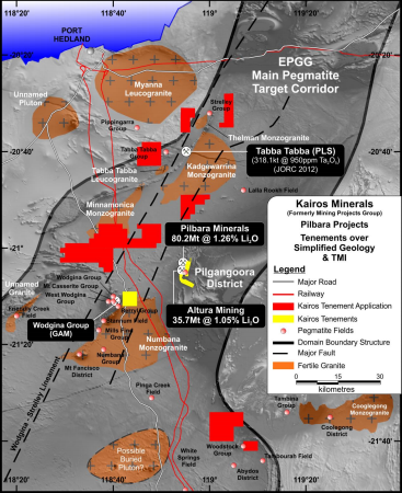 Kairos Minerals expands lithium portfolio with applications lodged for 8 tenements in WA's East Lithium province