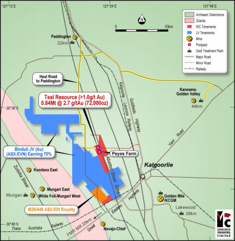 Intermin commences development of Teal gold mine