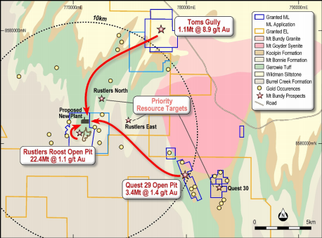 Proposed mineral resources feed for Mount Bundy gold operations Image credit: Primary Gold ASX release