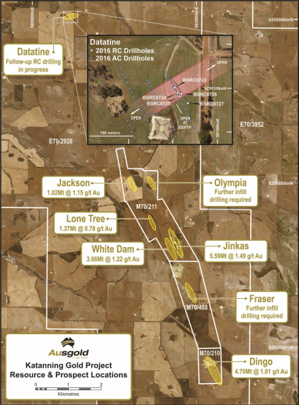 Ausgold recommences drilling at Katanning Gold Project