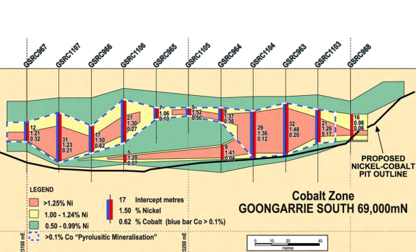 Ardea provides cobalt and zinc-gold drilling update